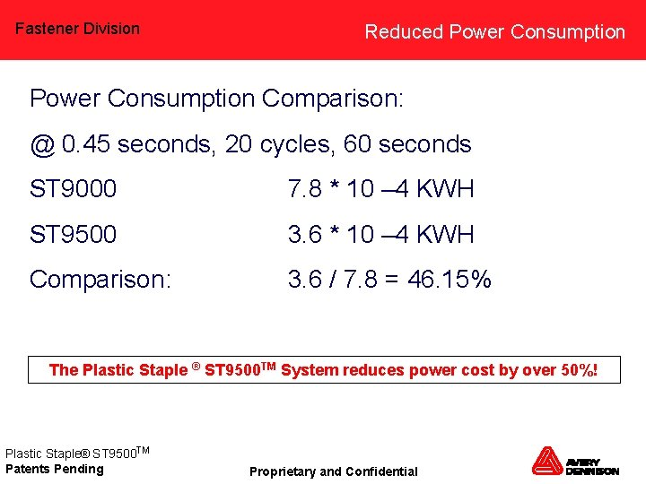 Fastener Division Reduced Power Consumption Comparison: @ 0. 45 seconds, 20 cycles, 60 seconds