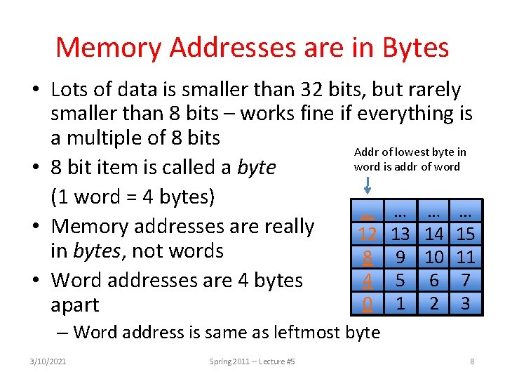 Memory Addresses are in Bytes • Lots of data is smaller than 32 bits,