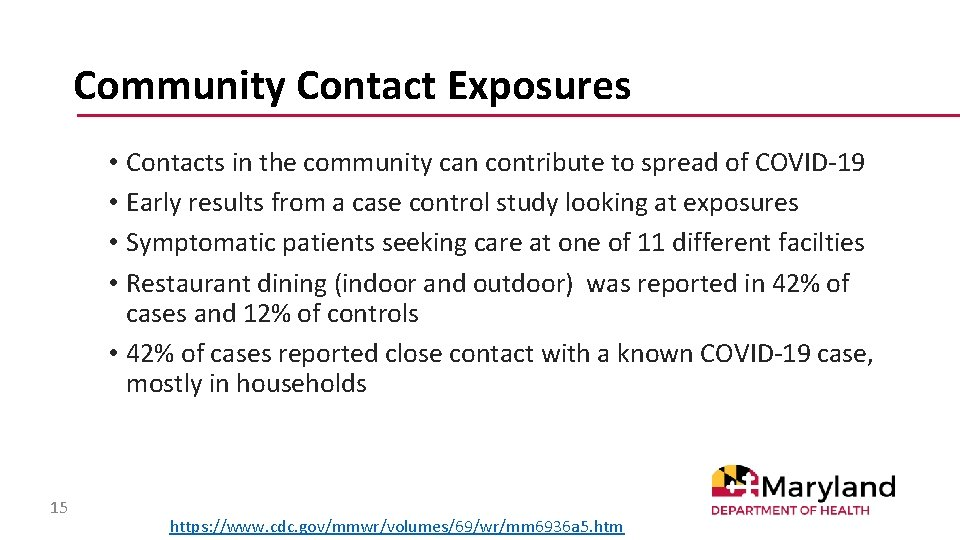 Community Contact Exposures • Contacts in the community can contribute to spread of COVID-19