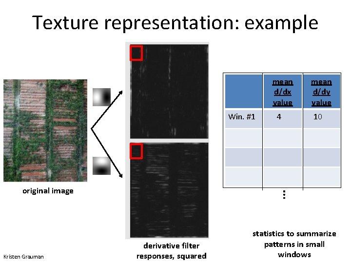 Texture representation: example mean d/dx value Win. #1 Kristen Grauman 10 … original image