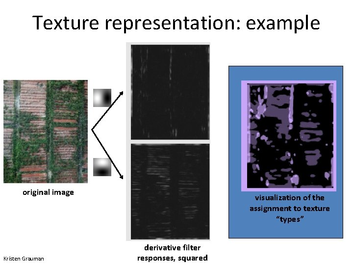 """Texture representation: example original image Kristen Grauman visualization of the assignment to texture """"types"""""""