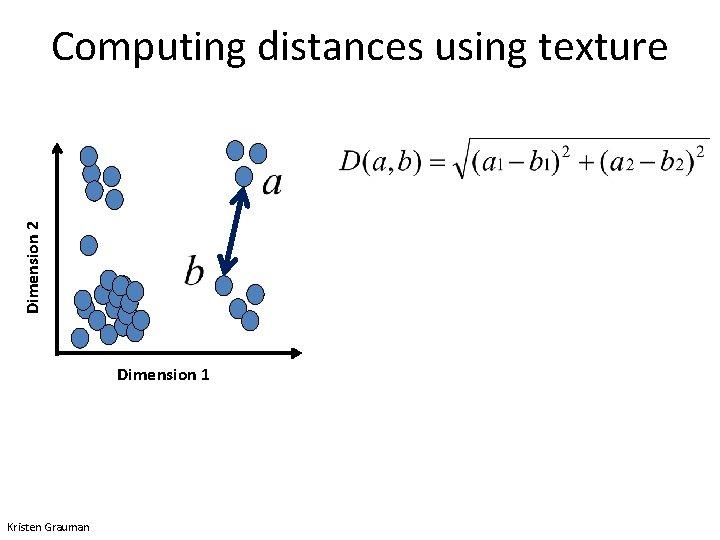 Dimension 2 Computing distances using texture Dimension 1 Kristen Grauman