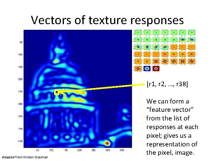 Vectors of texture responses [r 1, r 2, …, r 38] Adapted from Kristen