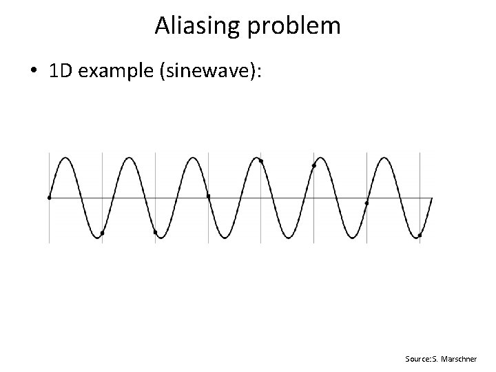 Aliasing problem • 1 D example (sinewave): Source: S. Marschner