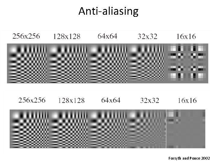 Anti-aliasing Forsyth and Ponce 2002