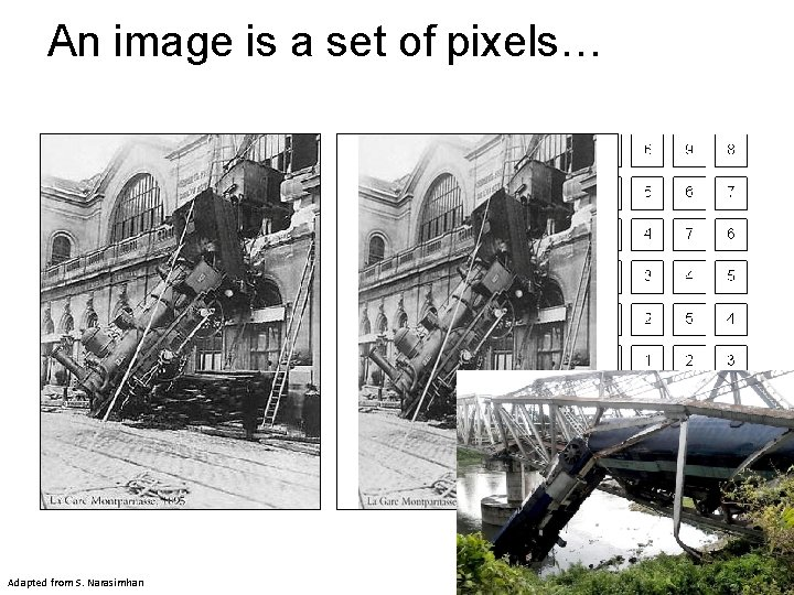 An image is a set of pixels… What we see Adapted from S. Narasimhan