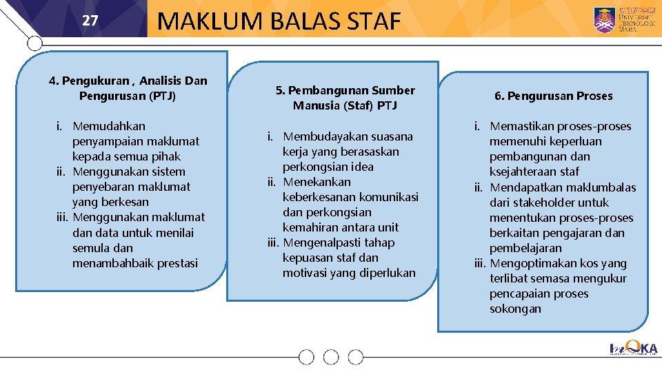 27 MAKLUM BALAS STAF 4. Pengukuran , Analisis Dan Pengurusan (PTJ) i. Memudahkan penyampaian