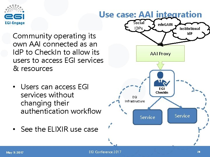 Use case: AAI integration Community operating its own AAI connected as an Id. P