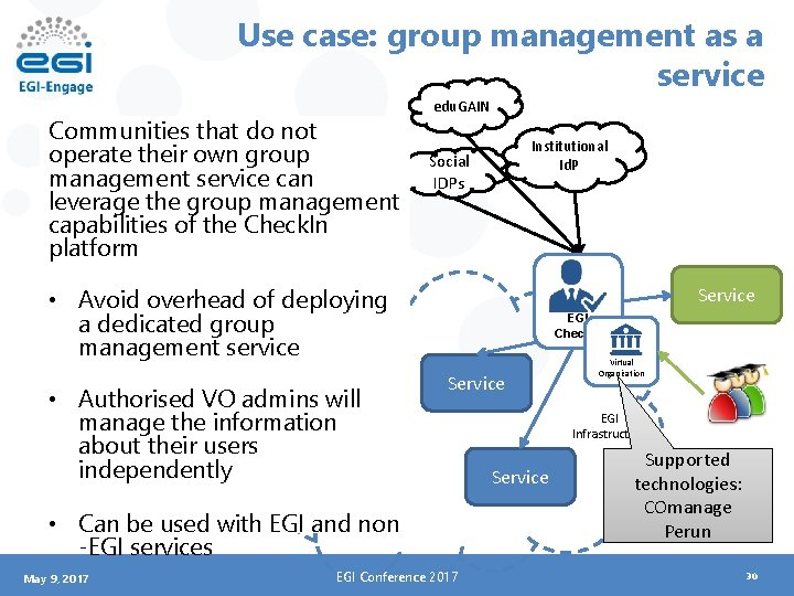 Use case: group management as a service Communities that do not operate their own