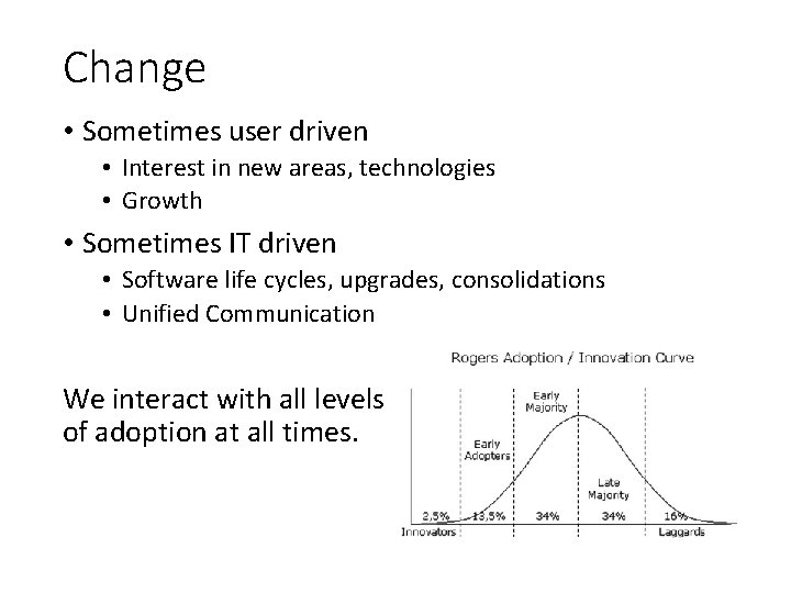Change • Sometimes user driven • Interest in new areas, technologies • Growth •