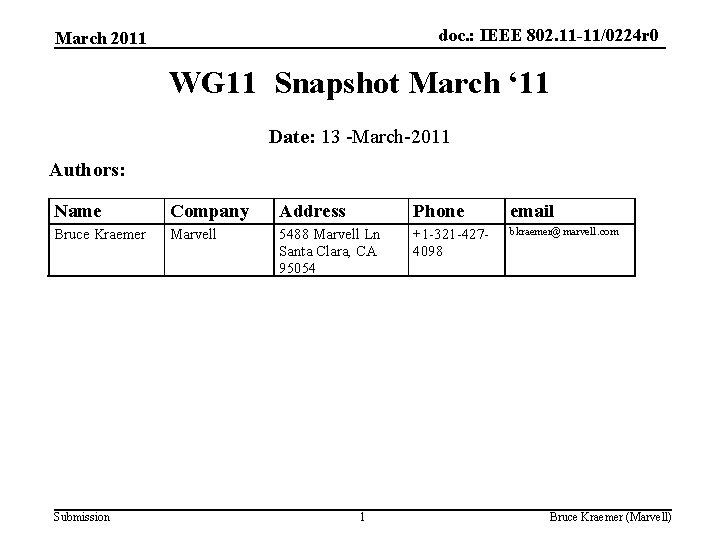 doc. : IEEE 802. 11 -11/0224 r 0 March 2011 WG 11 Snapshot March