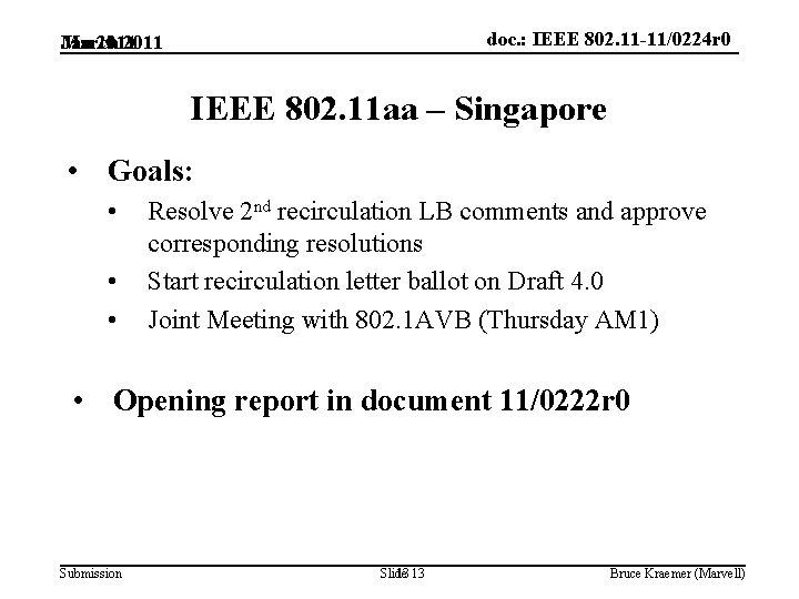 doc. : IEEE 802. 11 -11/0224 r 0 March 2011 Jan 2011 IEEE 802.
