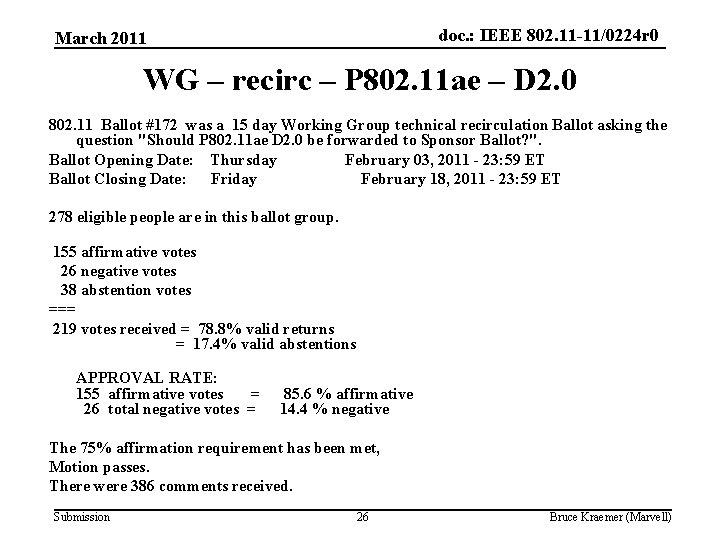 doc. : IEEE 802. 11 -11/0224 r 0 March 2011 WG – recirc –