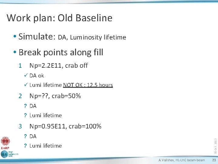 Work plan: Old Baseline • Simulate: DA, Luminosity lifetime • Break points along fill