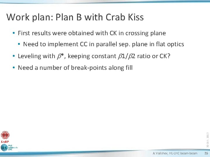 Work plan: Plan B with Crab Kiss • First results were obtained with CK