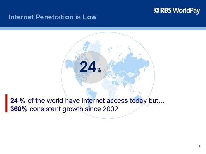 Internet Penetration is Low 24 % of the world have internet access today but…