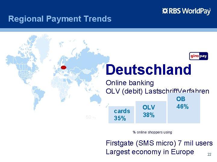 Regional Payment Trends Deutschland Online banking OLV (debit) Lastschrift. Verfahren 50 % cards 35%