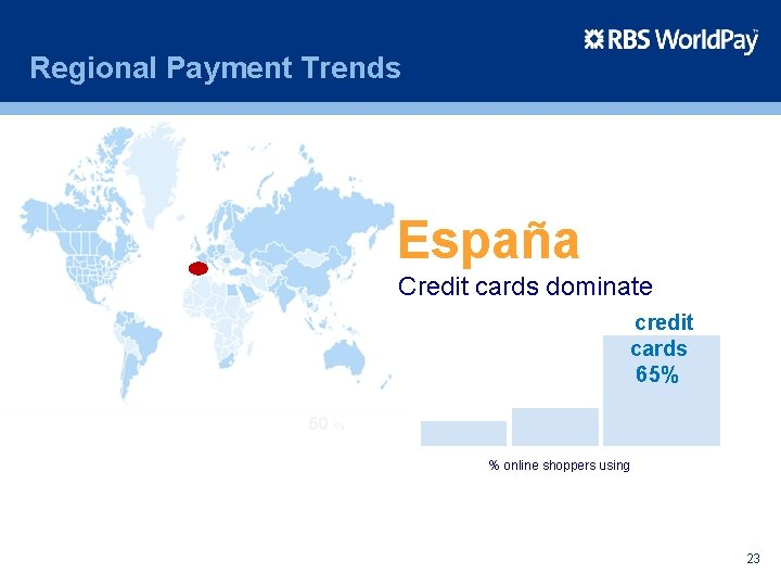 Regional Payment Trends España Credit cards dominate credit cards 65% 50 % % online