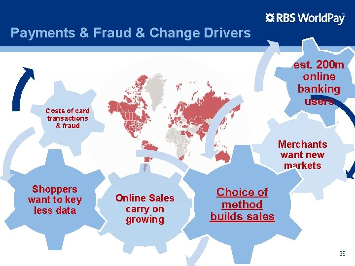 Payments & Fraud & Change Drivers est. 200 m online banking users Costs of