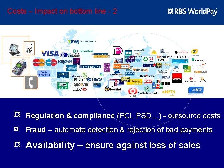 Costs – Impact on bottom line - 2 : ¤ Regulation & compliance (PCI,