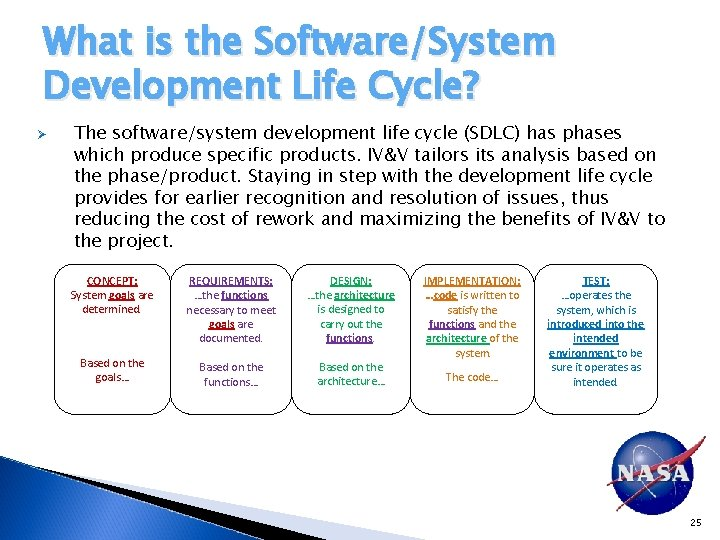 What is the Software/System Development Life Cycle? Ø The software/system development life cycle (SDLC)