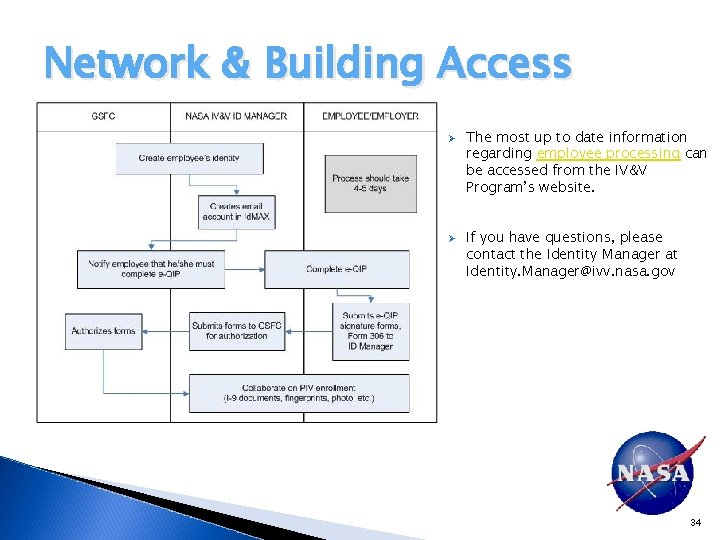 Network & Building Access Ø Ø The most up to date information regarding employee