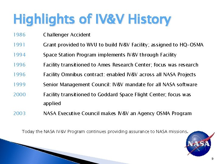 Highlights of IV&V History 1986 Challenger Accident 1991 Grant provided to WVU to build