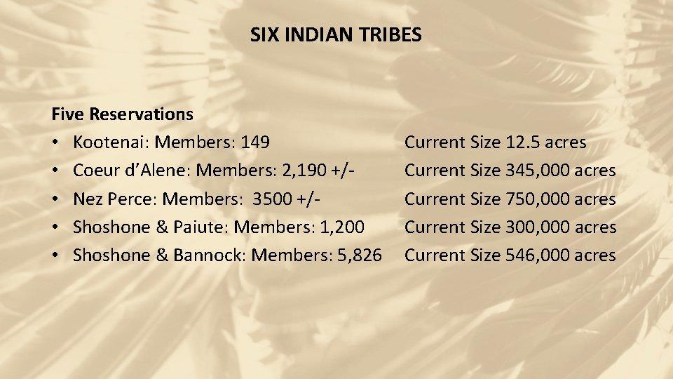 SIX INDIAN TRIBES Five Reservations • Kootenai: Members: 149 • Coeur d'Alene: Members: 2,