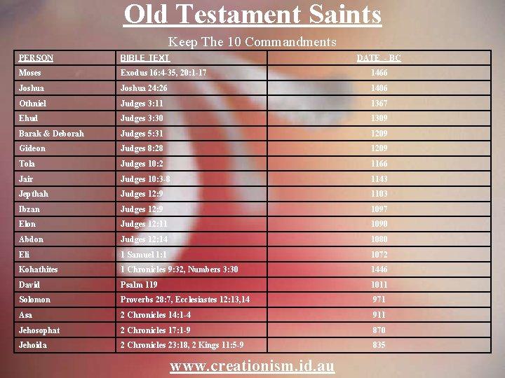 Old Testament Saints Keep The 10 Commandments PERSON BIBLE TEXT Moses Exodus 16: 4