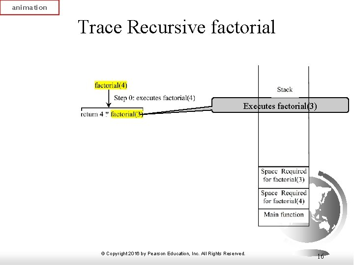 animation Trace Recursive factorial Executes factorial(3) © Copyright 2016 by Pearson Education, Inc. All
