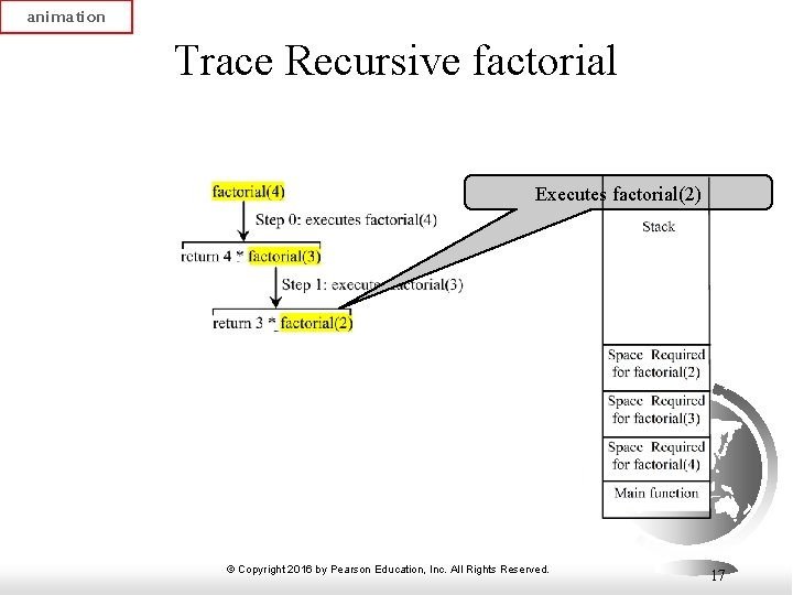 animation Trace Recursive factorial Executes factorial(2) © Copyright 2016 by Pearson Education, Inc. All