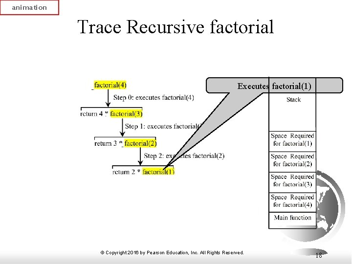 animation Trace Recursive factorial Executes factorial(1) © Copyright 2016 by Pearson Education, Inc. All