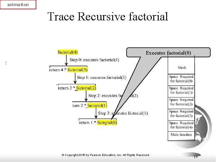 animation Trace Recursive factorial Executes factorial(0) © Copyright 2016 by Pearson Education, Inc. All