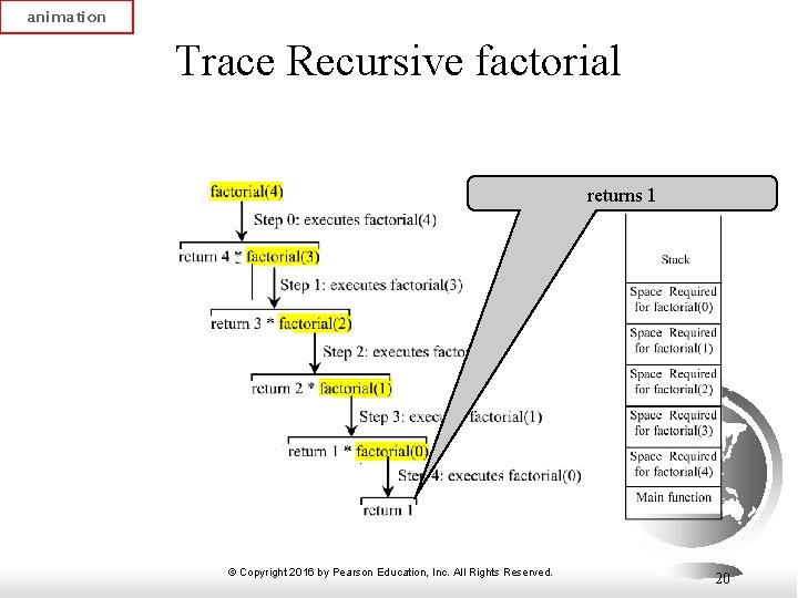 animation Trace Recursive factorial returns 1 © Copyright 2016 by Pearson Education, Inc. All