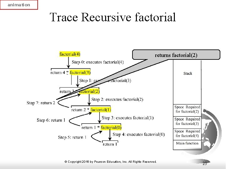 animation Trace Recursive factorial returns factorial(2) © Copyright 2016 by Pearson Education, Inc. All