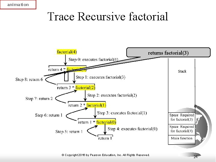 animation Trace Recursive factorial returns factorial(3) © Copyright 2016 by Pearson Education, Inc. All