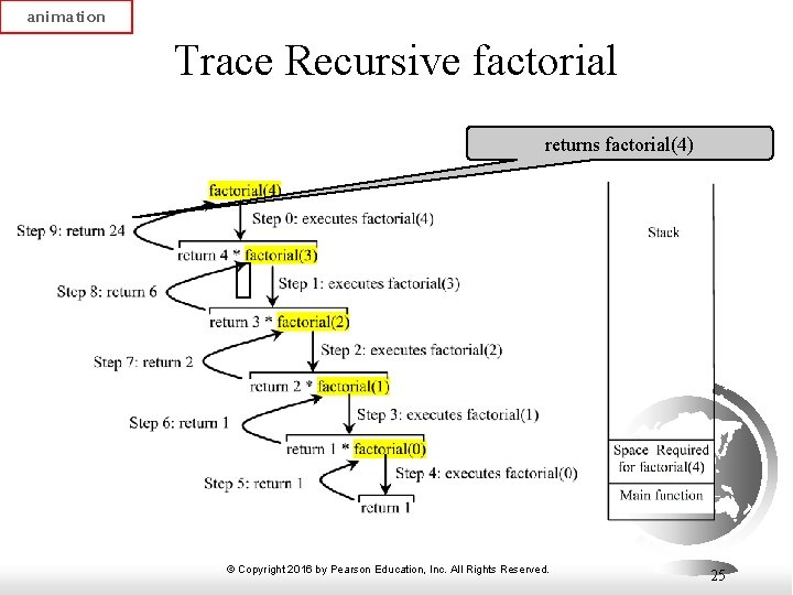 animation Trace Recursive factorial returns factorial(4) © Copyright 2016 by Pearson Education, Inc. All