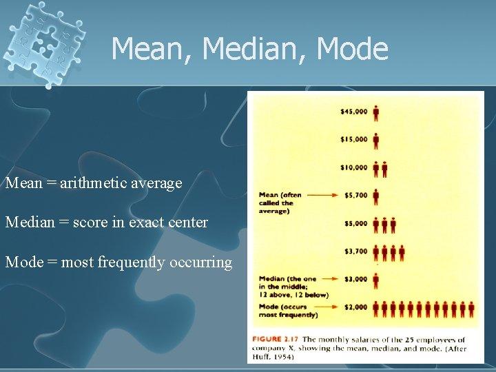 Mean, Median, Mode Mean = arithmetic average Median = score in exact center Mode
