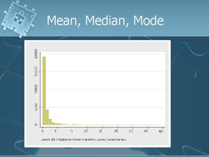 Mean, Median, Mode