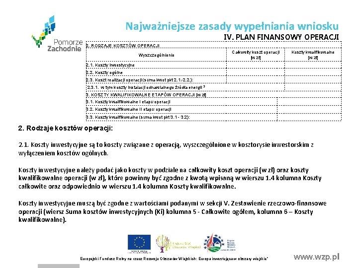 Najważniejsze zasady wypełniania wniosku IV. PLAN FINANSOWY OPERACJI 2. RODZAJE KOSZTÓW OPERACJI Wyszczególnienie Całkowity