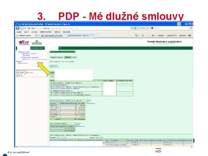 3. PDP - Mé dlužné smlouvy
