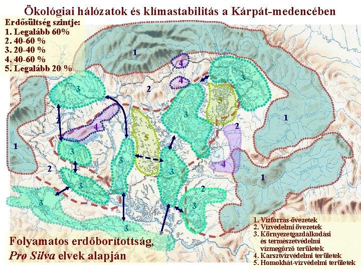 Ökológiai hálózatok és klímastabilitás a Kárpát-medencében Erdősültség szintje: 1. Legalább 60% 2. 40 -60