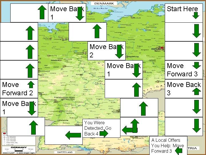 Move Back 1 Start Here Move Back 2 Move Back 1 Move Forward 2