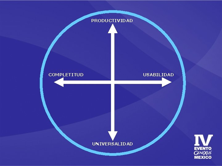 PRODUCTIVIDAD COMPLETITUD USABILIDAD UNIVERSALIDAD