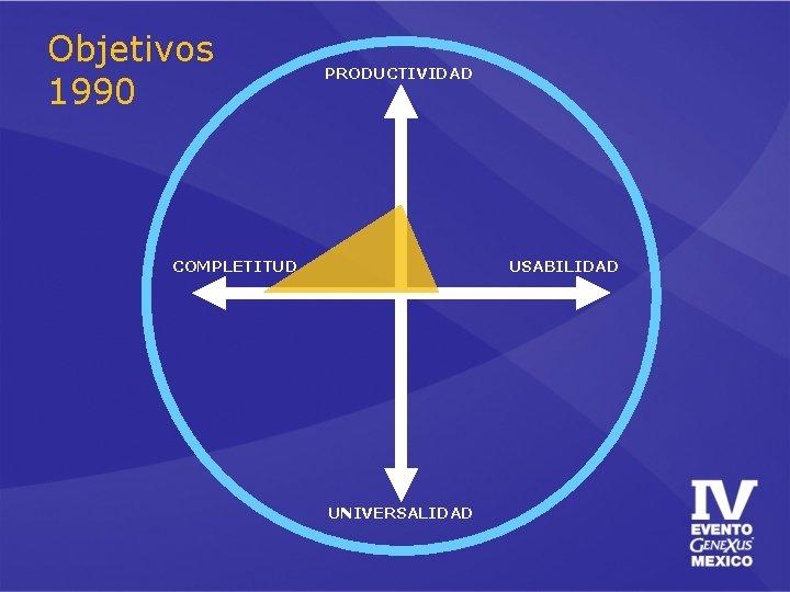 Objetivos 1990 PRODUCTIVIDAD COMPLETITUD USABILIDAD UNIVERSALIDAD