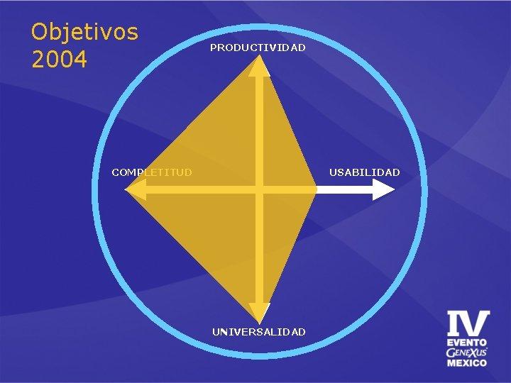 Objetivos 2004 PRODUCTIVIDAD COMPLETITUD USABILIDAD UNIVERSALIDAD