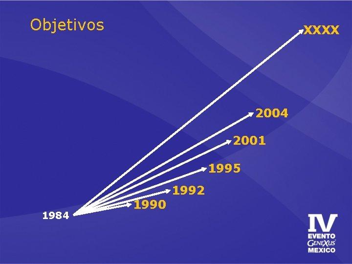Objetivos XXXX 2004 2001 1995 1984 1990 1992