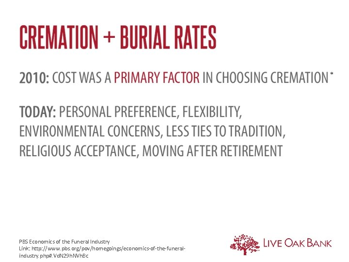 * PBS Economics of the Funeral Industry Link: http: //www. pbs. org/pov/homegoings/economics-of-the-funeralindustry. php#. Vd.