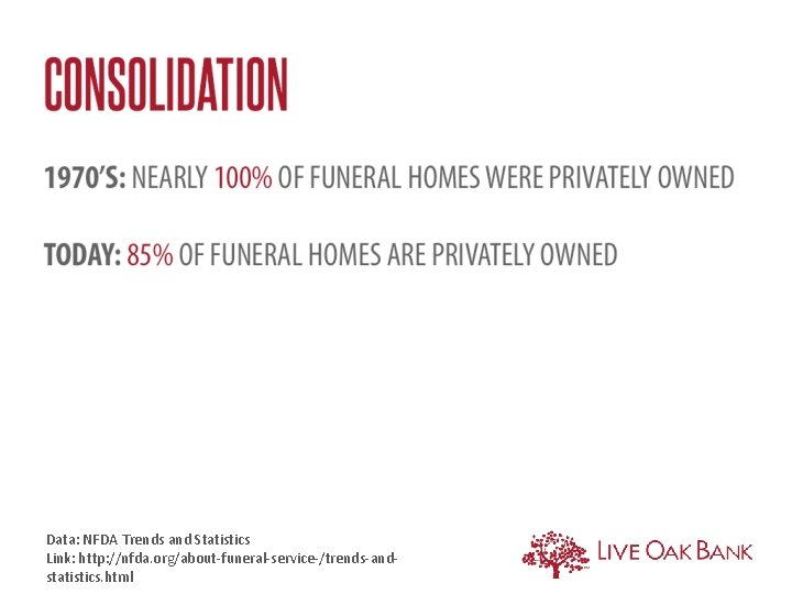 Data: NFDA Trends and Statistics Link: http: //nfda. org/about-funeral-service-/trends-andstatistics. html