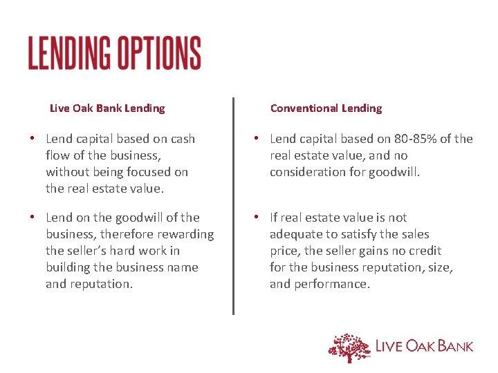 Live Oak Bank Lending Conventional Lending • Lend capital based on cash flow of